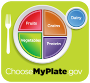 Child Care Nutrition - My Plate